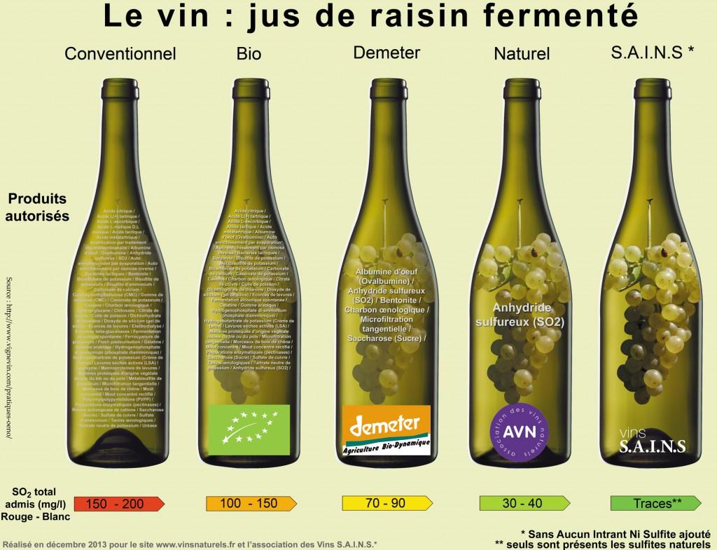 vins_sains