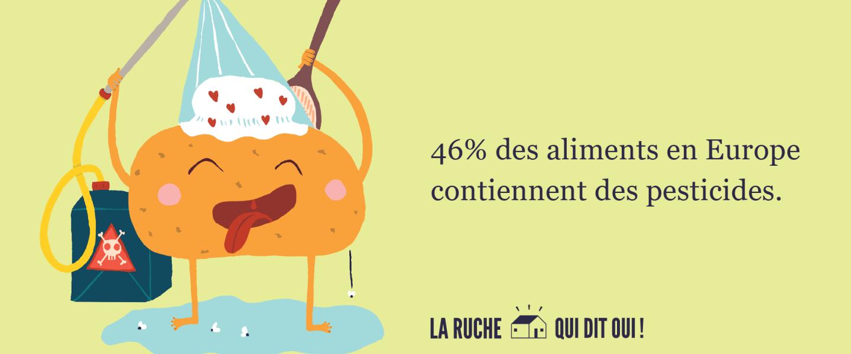 46% des aliments en Europe contiennent des pesticides.
