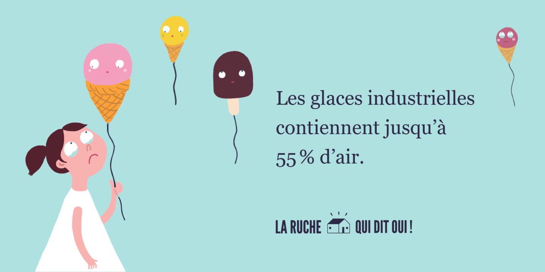 Les glaces industrielles contiennent jusqu'à 55% d'air.