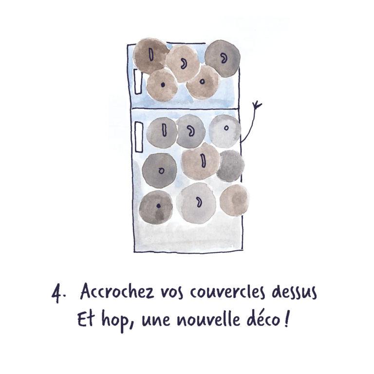 Décoration frigo avec des couvercles